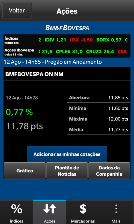 BMeF Bovespa 02