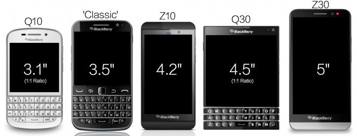 q30-all-devices-700x267