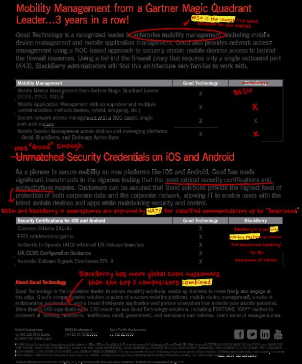 BBFactCheck contra Good Tecnologi - PAG 02