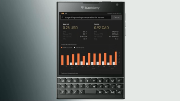 BB Passport acoes