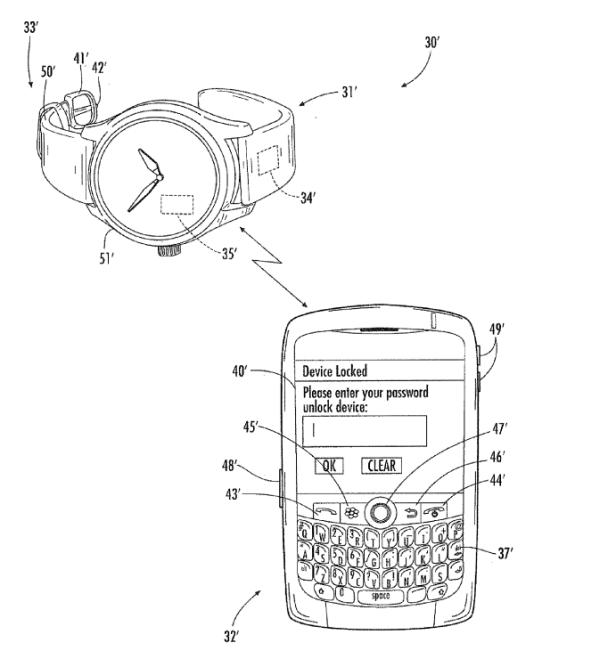 Patentes BlackBerry 23-10-2014