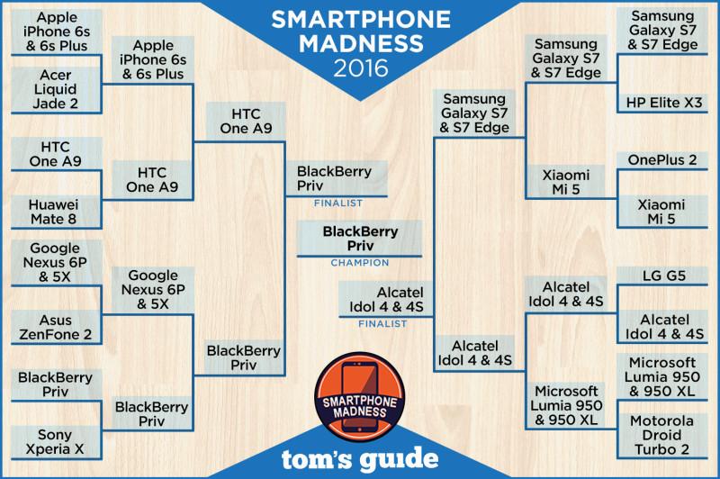 Smartphone Madness 2016